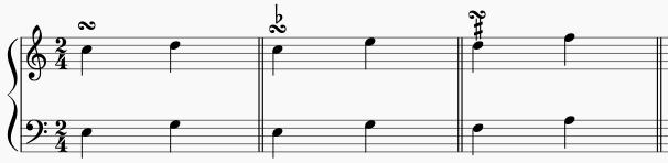 ターン(turn)弾き方 | 動画で解説!一覧で見る音楽記号の意味